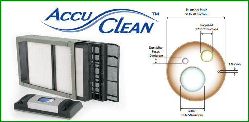 Accuclean American Standard The Best Air Filter Acfurnacegta